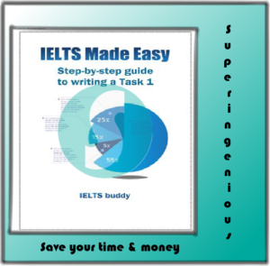 IELTS Made Easy Step-by-step Guide to Writing A Task 1