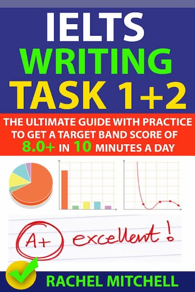Ielts writing task 1 practice questions pdf contextualization essay writing