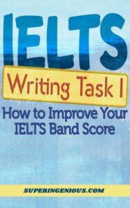 IELTS Writing Academic Task 1