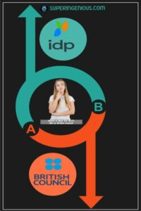 Which is Best for IELTS IDP or British Council