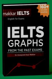 The Makkar IELTS Graphs From the Past Exams 160+ Solved Graphs
